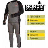 Термобельё нательное Norfin Comfort Line серое (3019001-S)