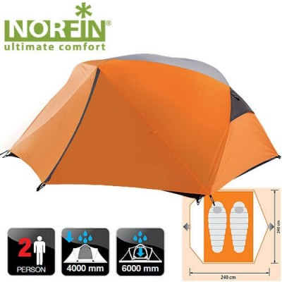 Палатка Norfin BEGNA 2 (NS-10108)