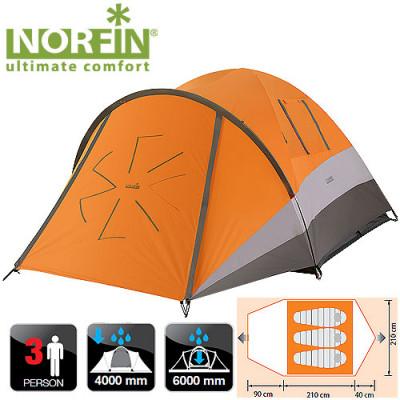 Палатка Norfin DELLEN 3 (NS-10111)