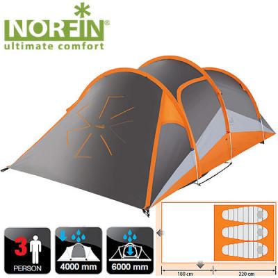Палатка Norfin HELIN 3 ALU (NS-10308)