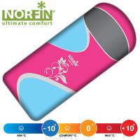 Спальный мешок Norfin Lady 350 L (NFL-30223)