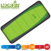 Спальный мешок Norfin LIGHT COMFORT 200 NF R (NF-30202)