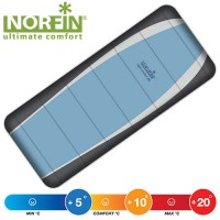 Спальный мешок Norfin LIGHT COMFORT 200 NFL R (NFL-30204)